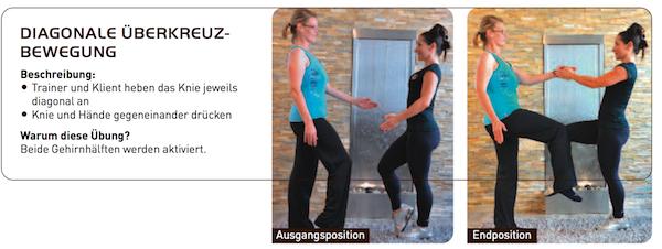 Blogbeitrag_Schlaganfall_Personaltrainer_Ulm_4